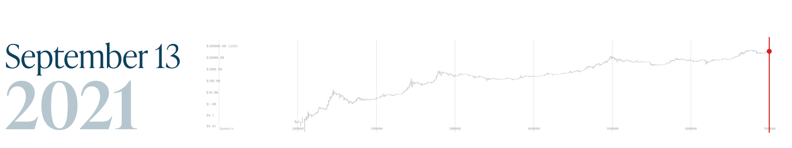 Monochrome_Bitcoin Block 700k_13 Sep 2021.png