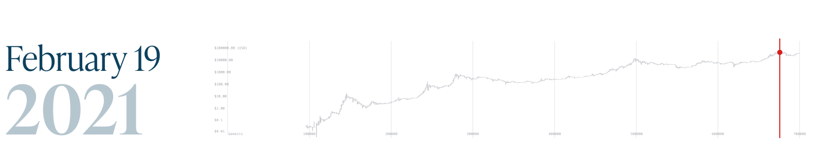 Monochrome_Bitcoin Block 700k_19 Feb 2021.png