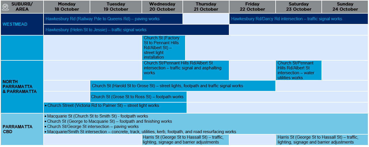schedule of night works