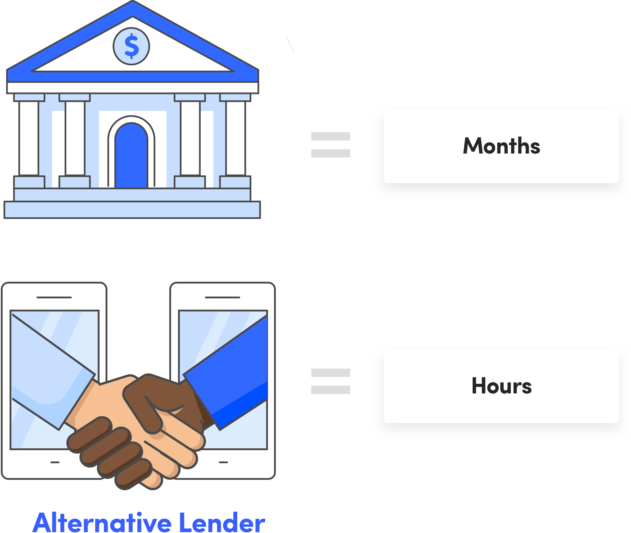 Bank vs Alternative Lender