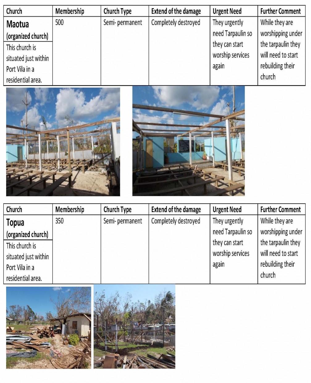 VANUATU SEVENTH DAY ADVENTIST pamcyclone[3]_Page_03