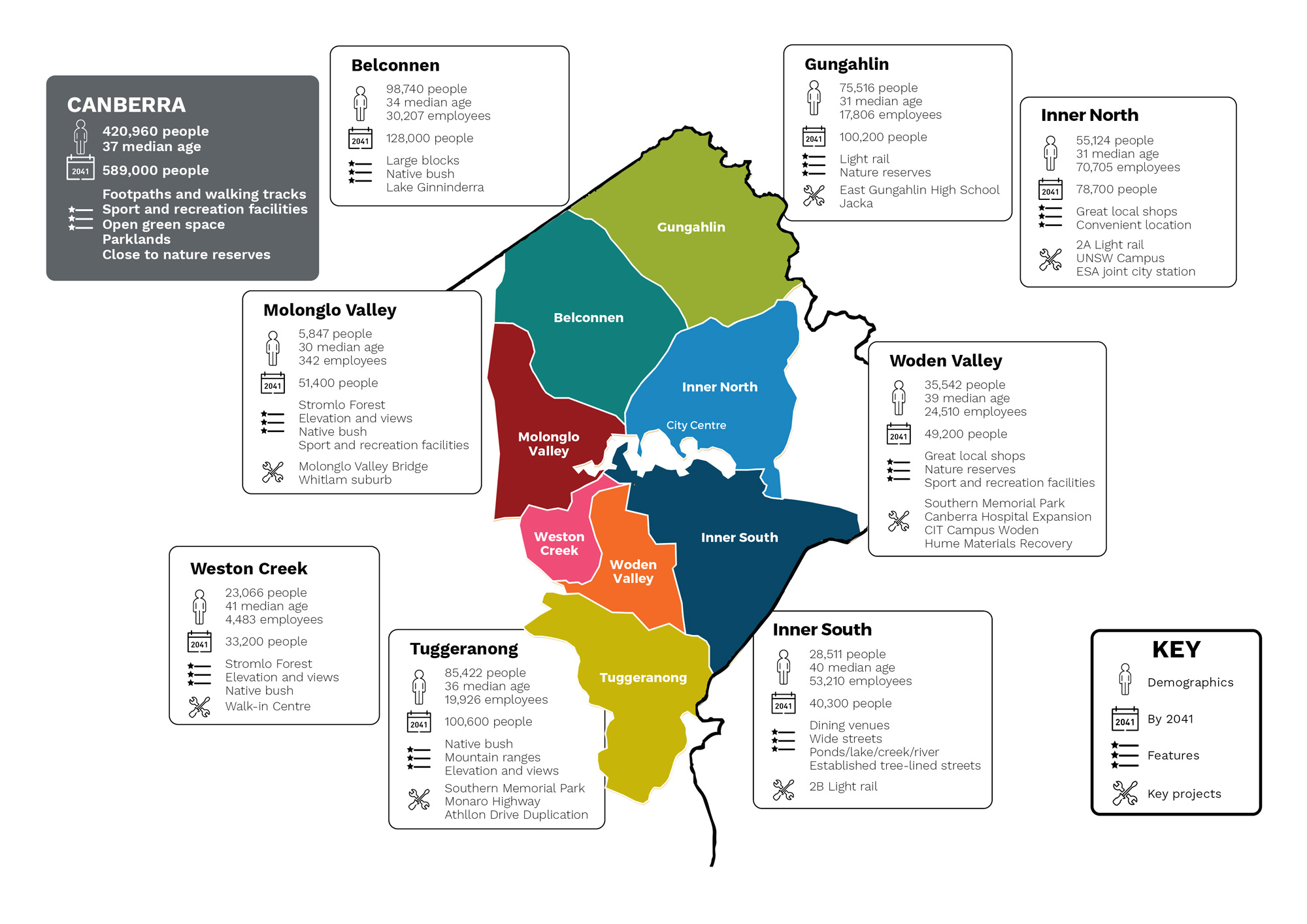 Map of districts in Canberra