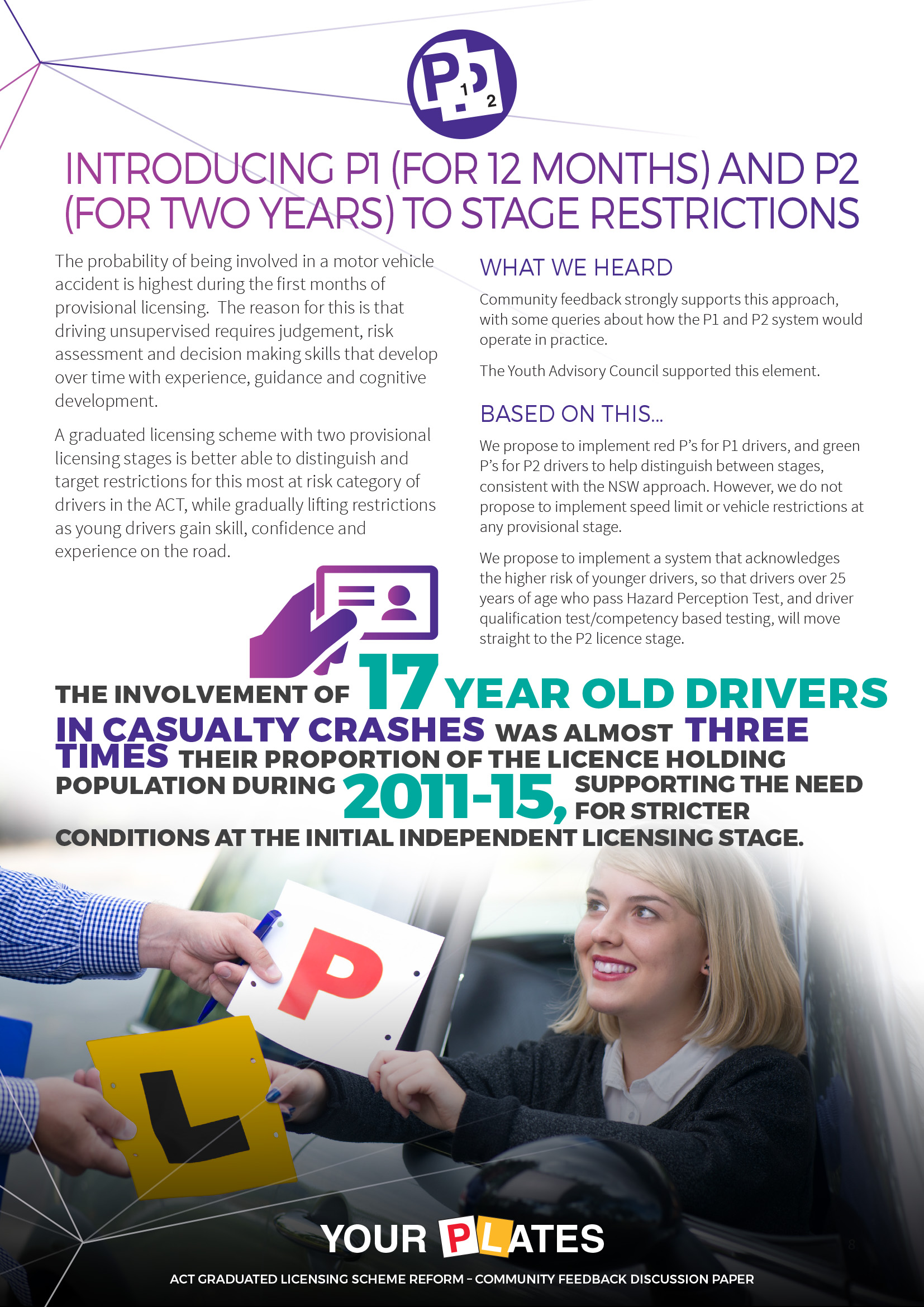 Introducing P1 (for 12 months) and P2 (for two years) to stage restrictions