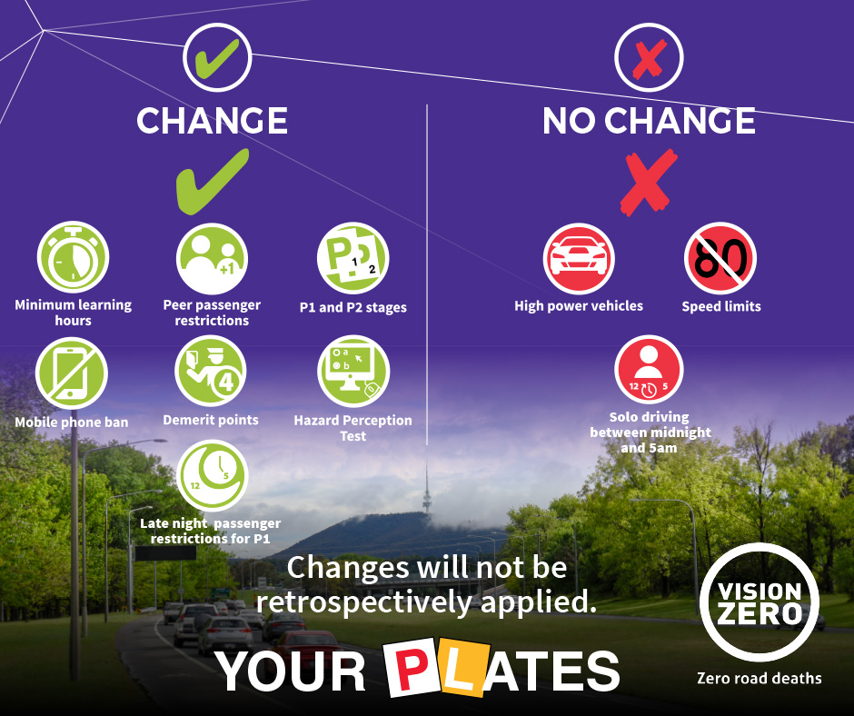Changes to L and P plate laws