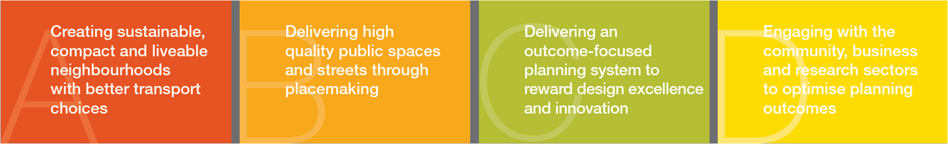 Statement of Planning Intent image of four priorities