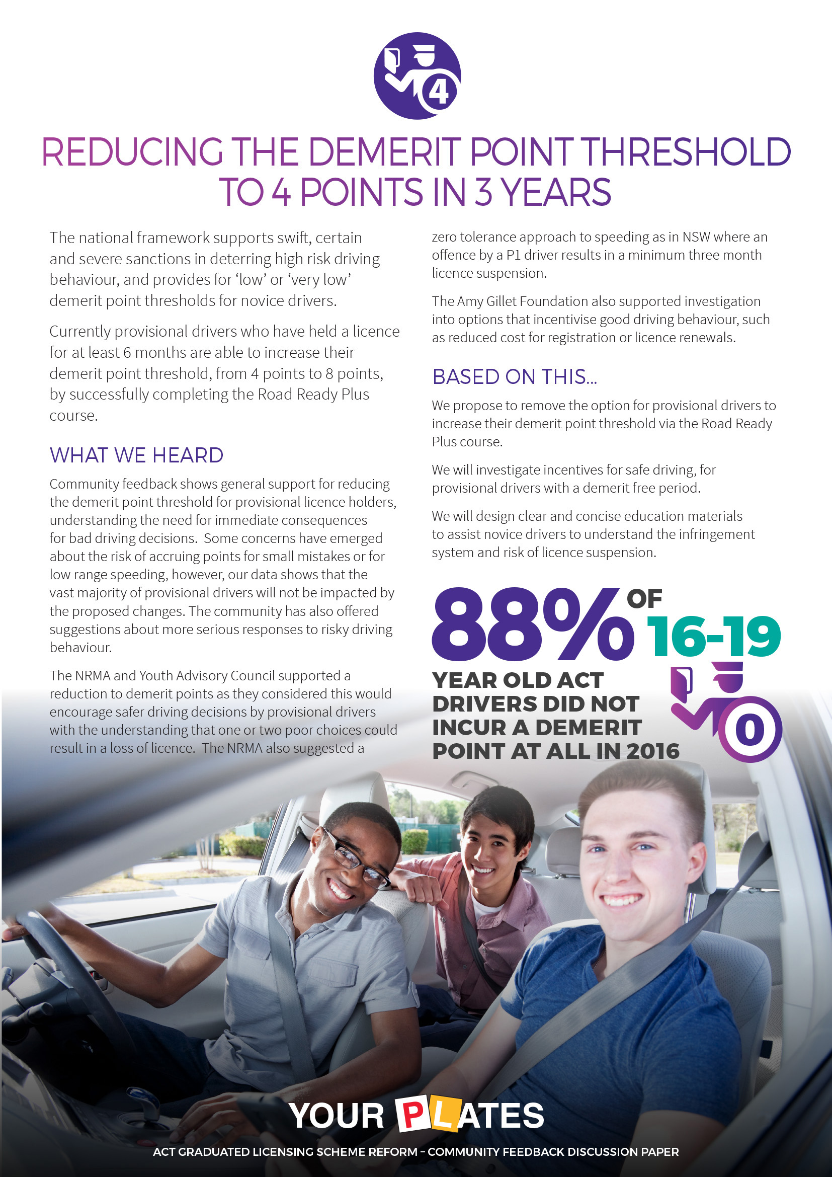 reducing the demerit point threshold to four points in three years