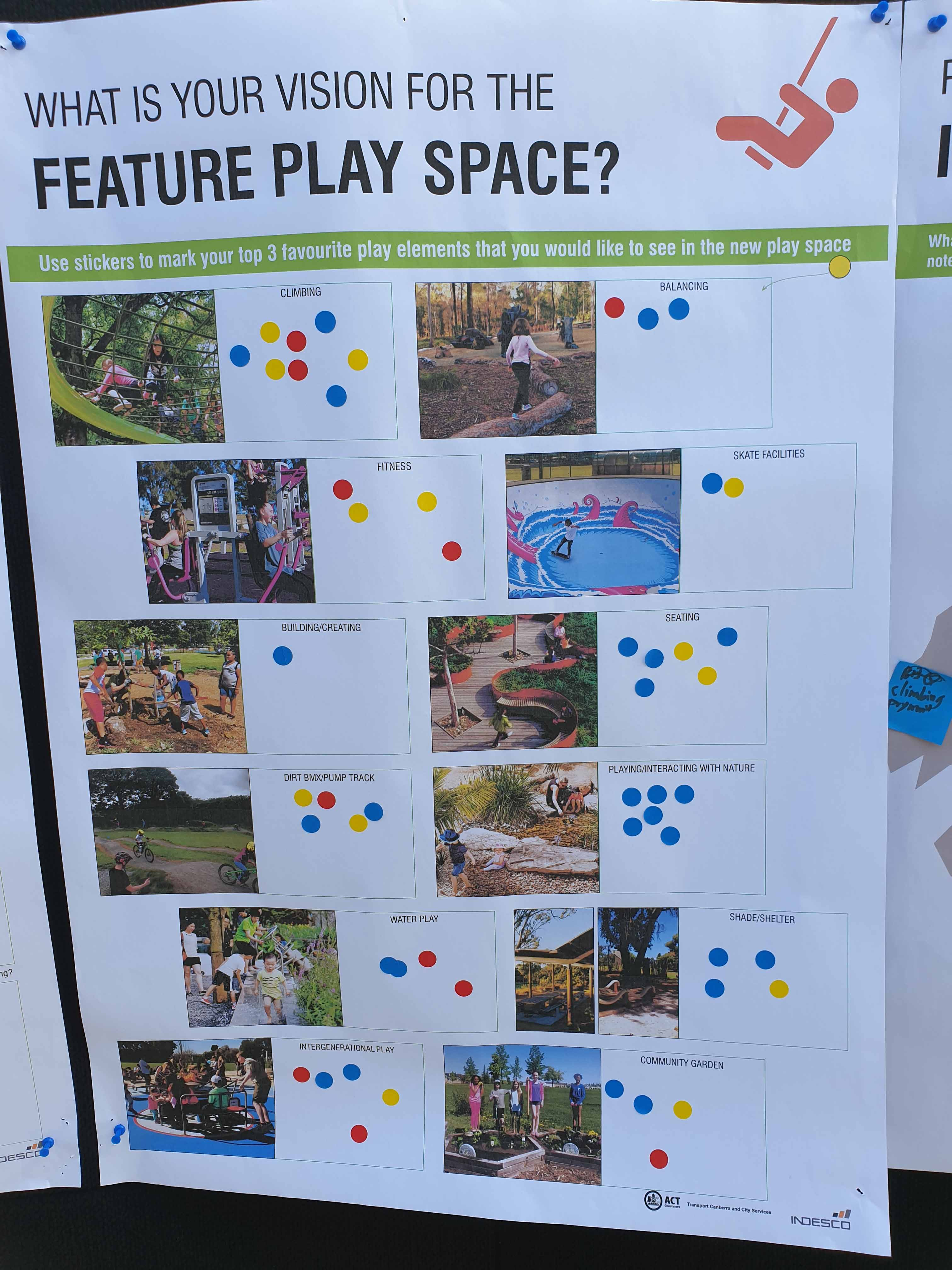 Ideas on a feature play space for Waramanga