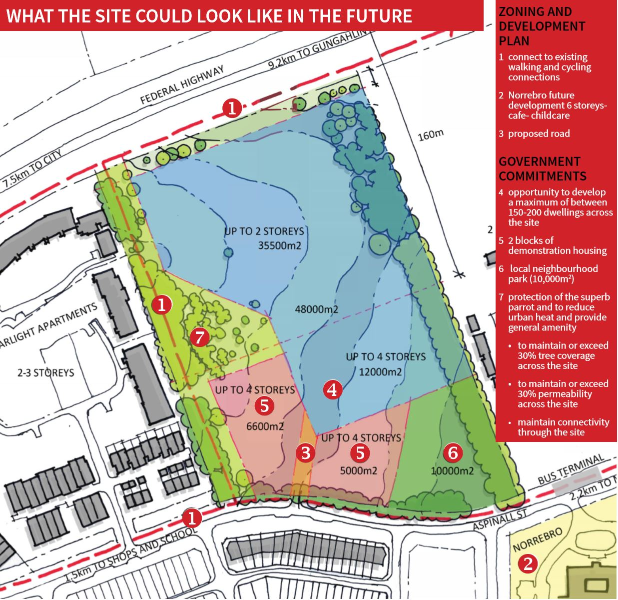 Colour-coded map of Section 76 showing where the open space, housing and park are proposed for the site.