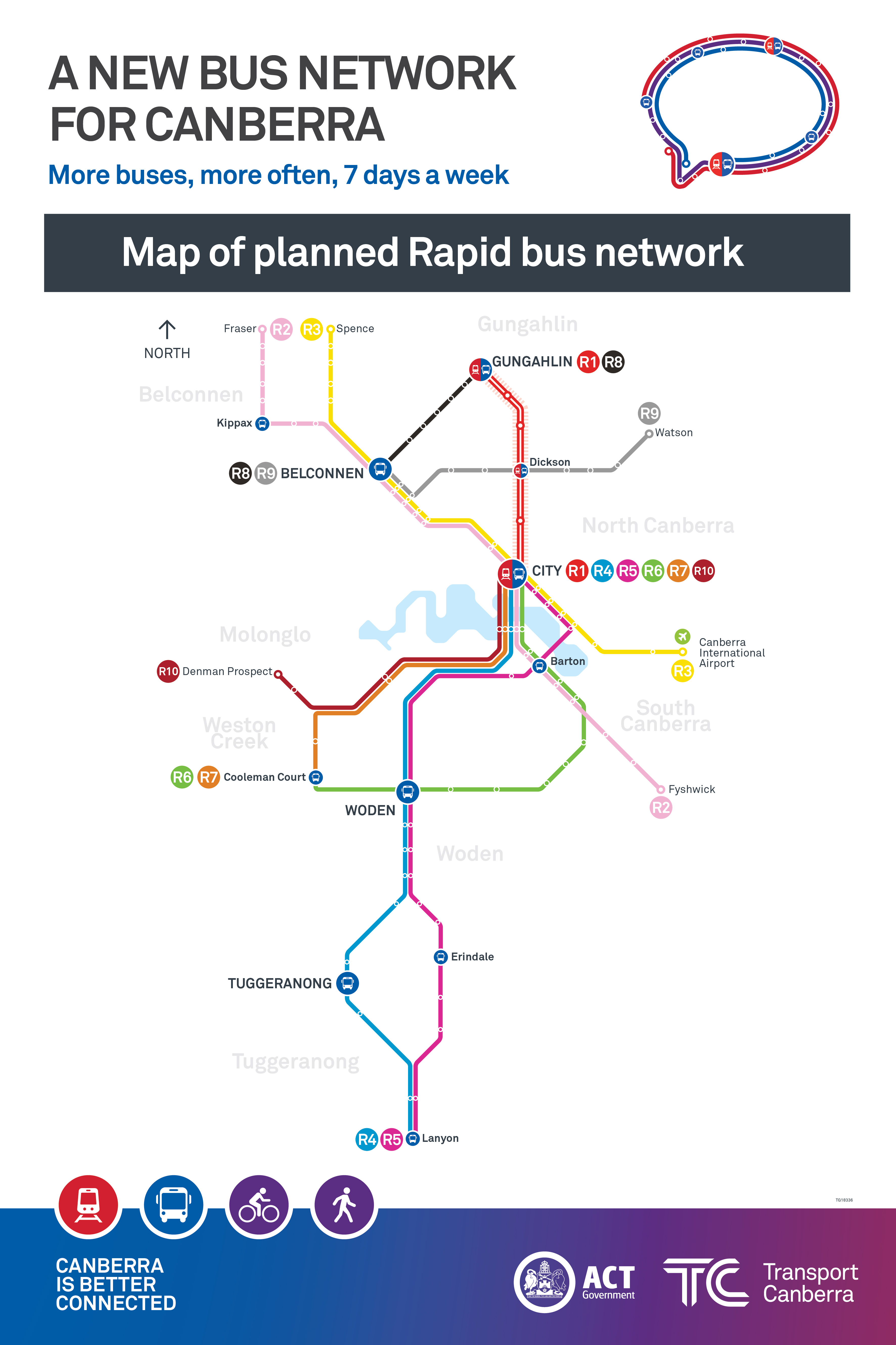 Rapid network route