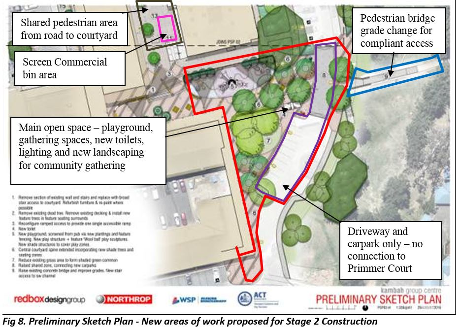 Areas of work proposed for Stage 2 Kambah Village upgrade