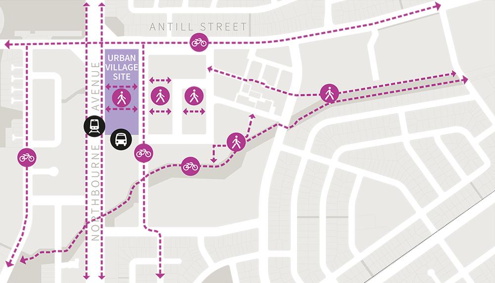 Dickson Urban Village Framework, Pedestrian, Cycling and Active Travel