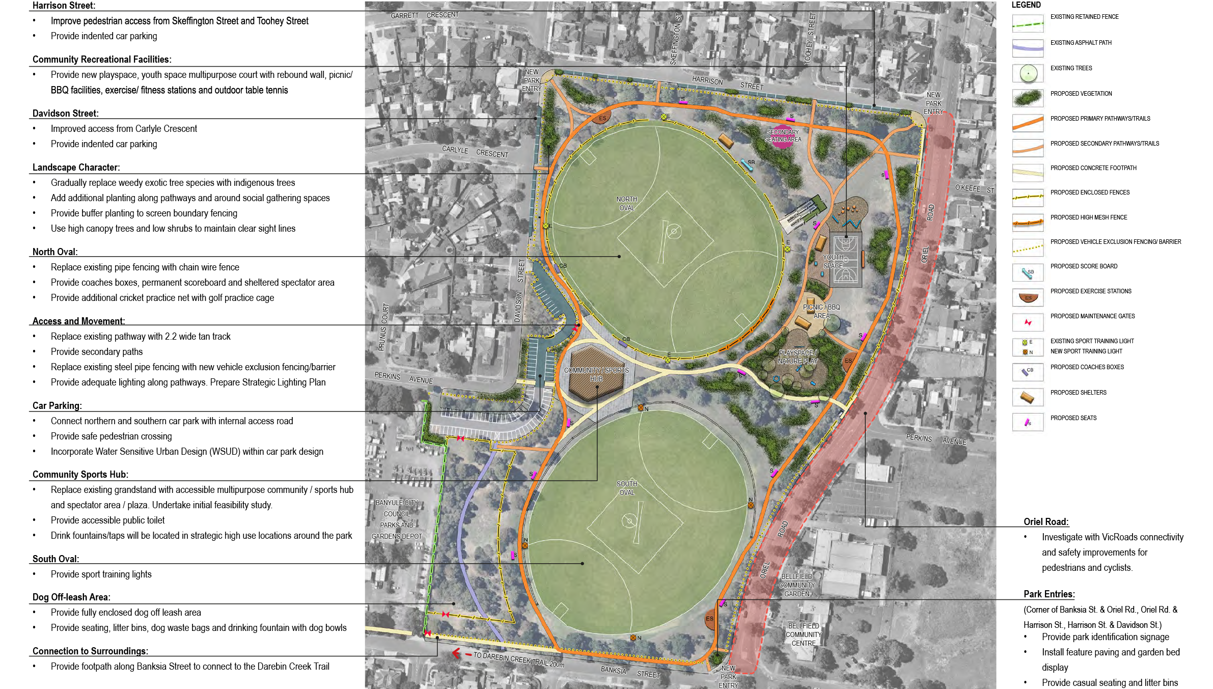 Ford Park Master Plan Summary