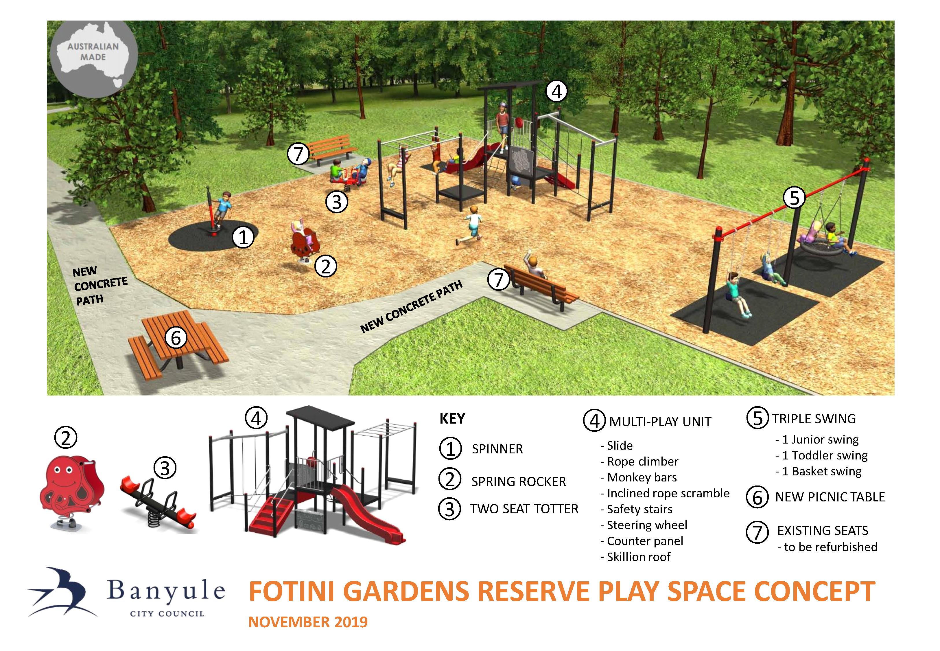 Fotini Gardens Reserve - Playground final concept design.