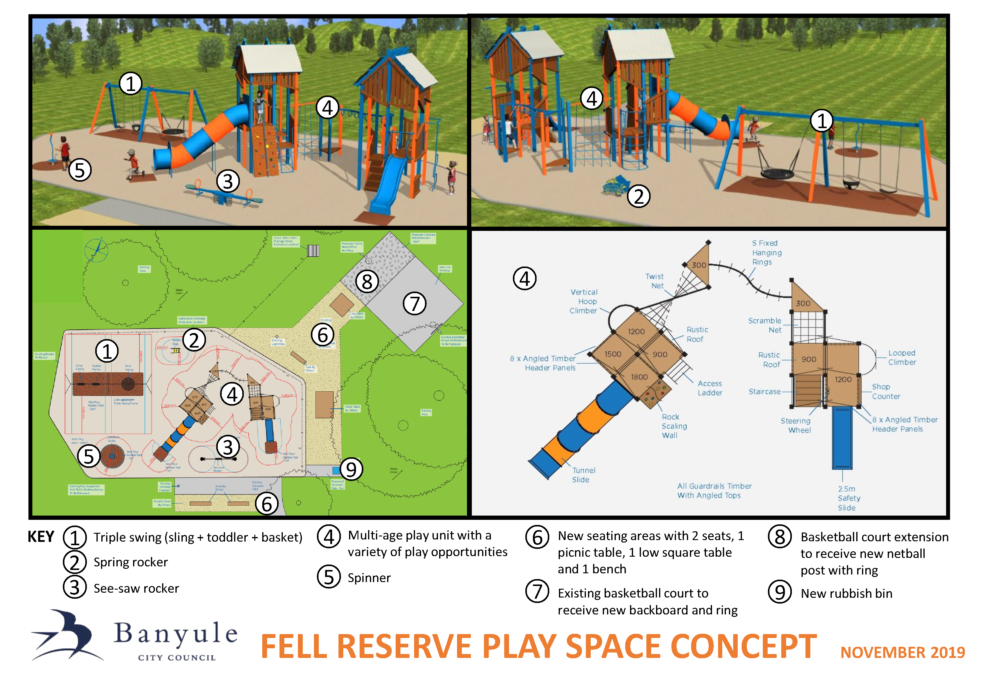 Fell Reserve - Playground final concept design.