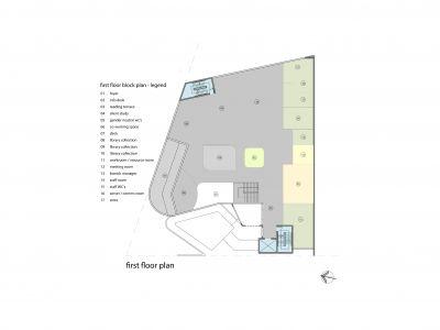 Rosanna Library Redevelopment first floor plan