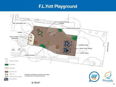 FL Yott Playground Concept
