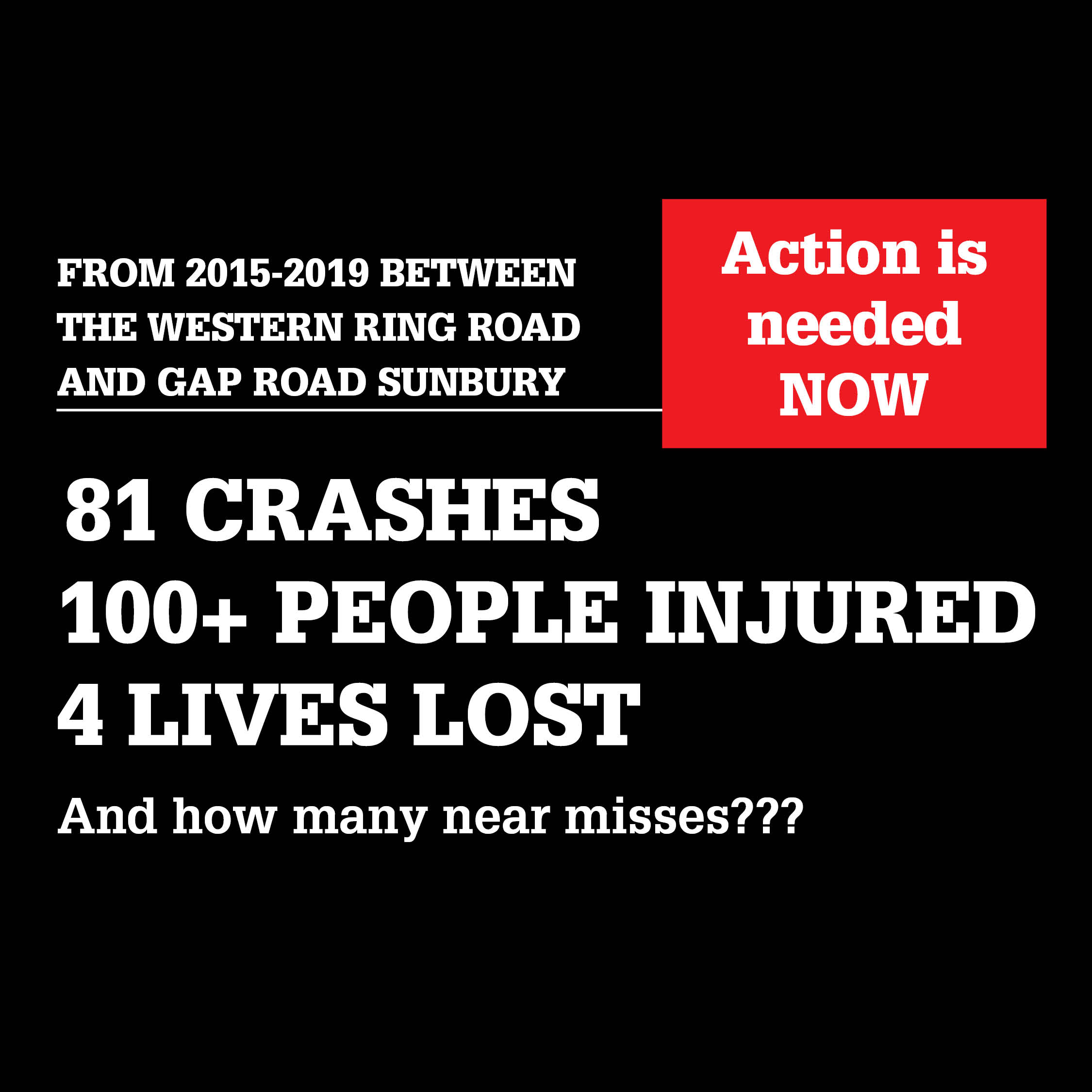 Action is needed now. From 2015-2019 between the Western Ring Road and Gap Road Sunbury - 81 crashes, 100+ people injured, 4 lives lost