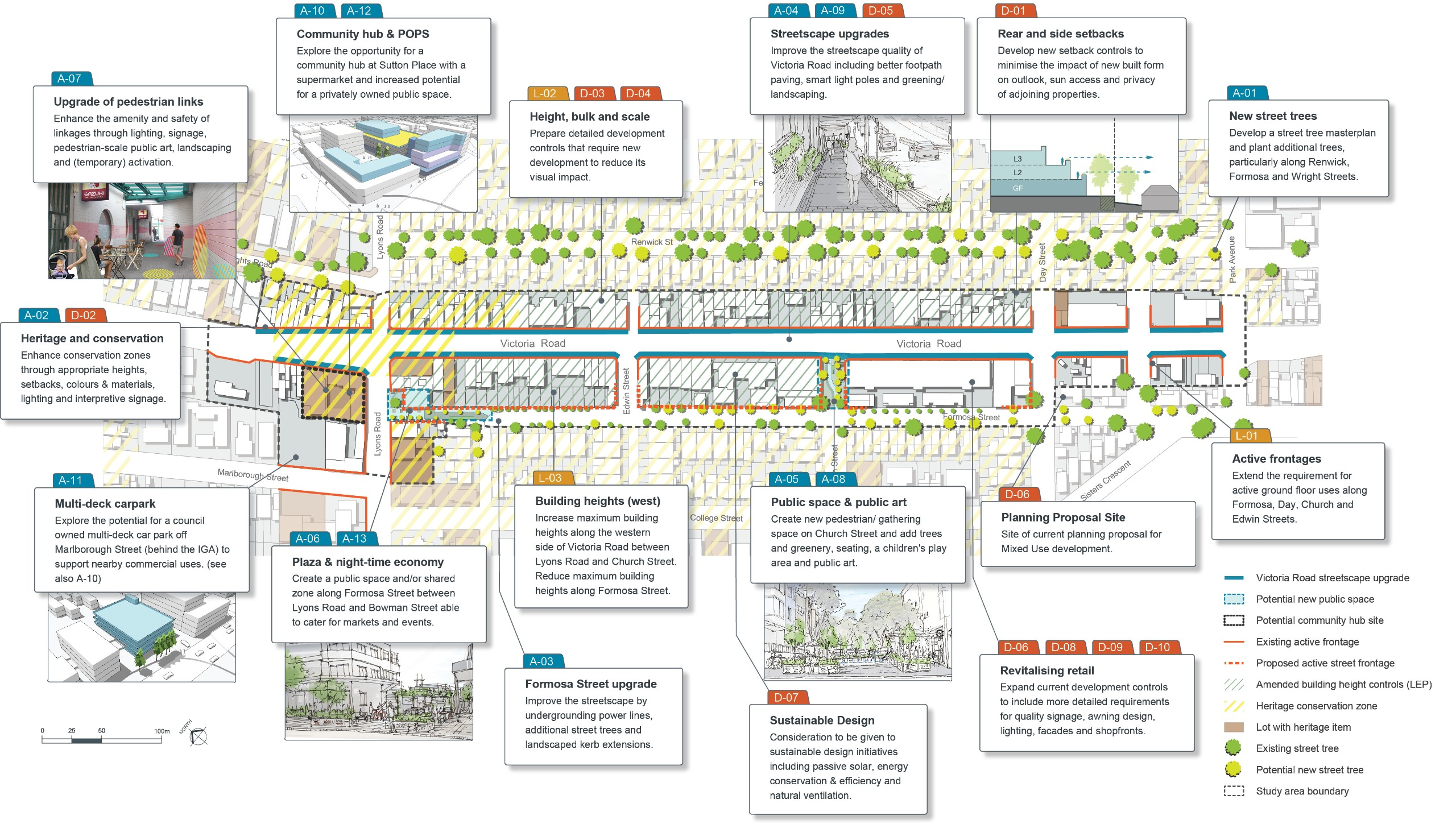 Key initiatives in the Victoria Road Urban Design Review