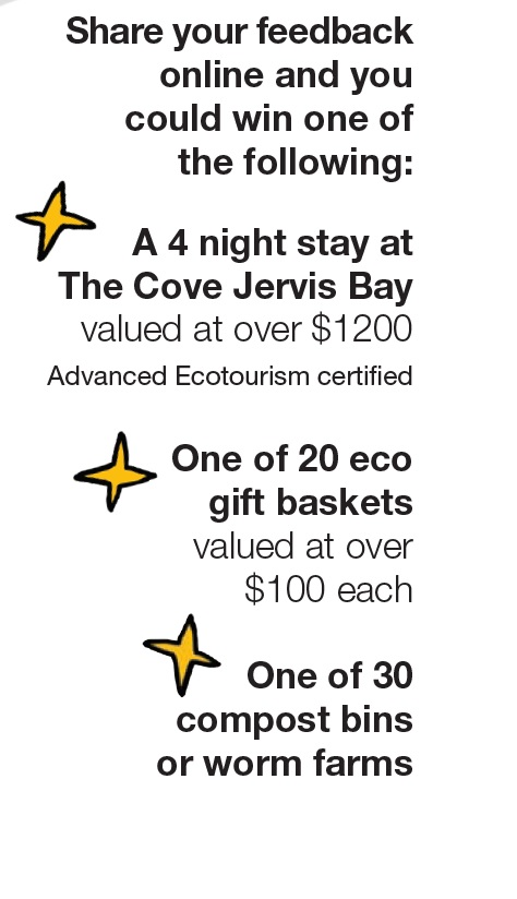 Prizes for survey completion - Major Prize is 4 night stay at Jervis Bay - 2nd prize 20 eco gift baskets - 3rd prize 30 compost bins or worm farms