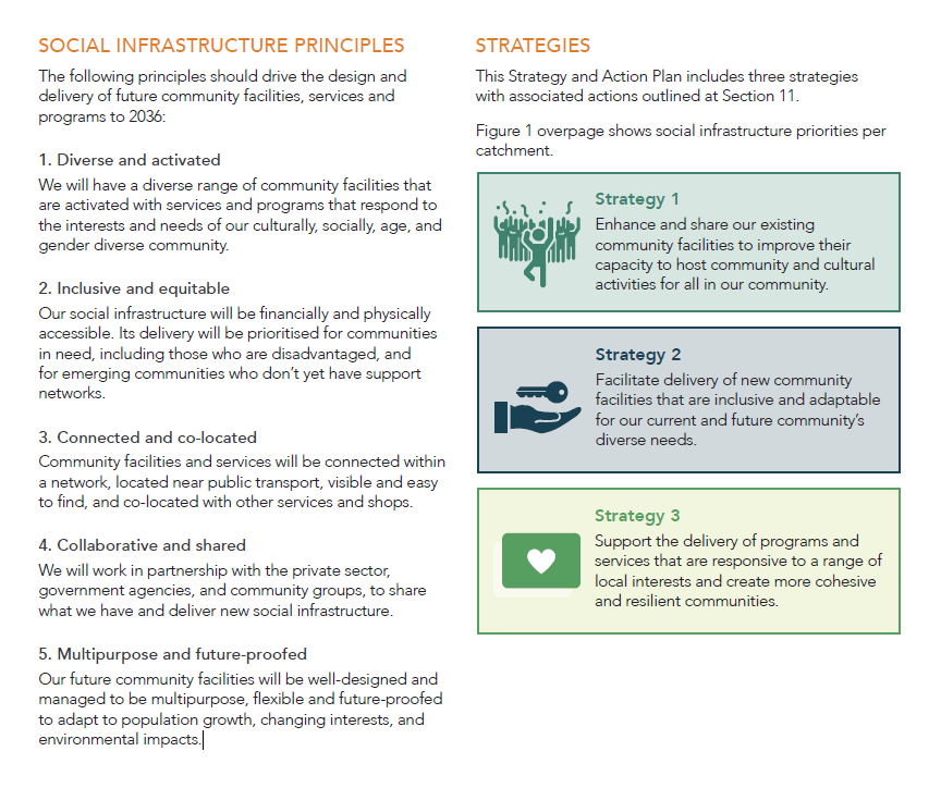 Social Infrastructure Community Strategy - Principles & strategies