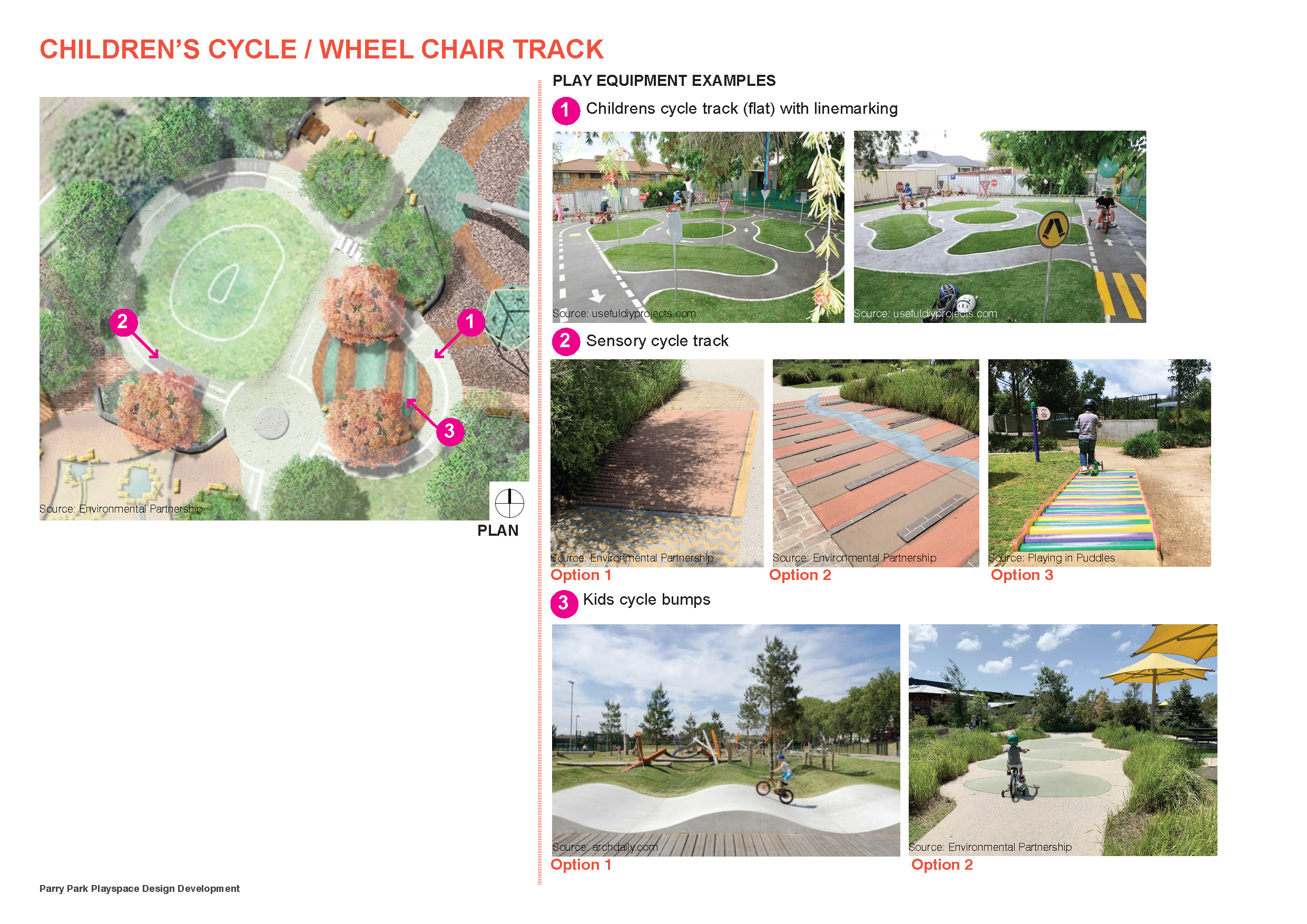 Childrens Cycle / Wheelchair Track