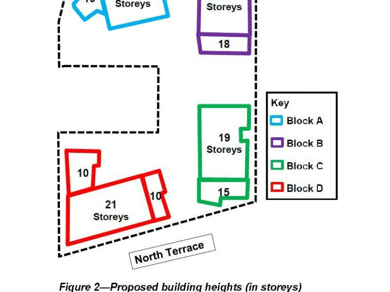 Figure 2 - Proposed building heights