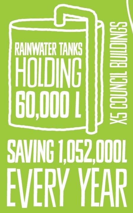 Lg Rainwater