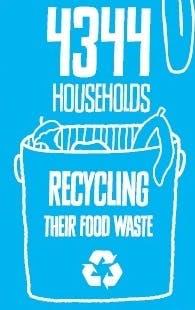 Lg Recycling