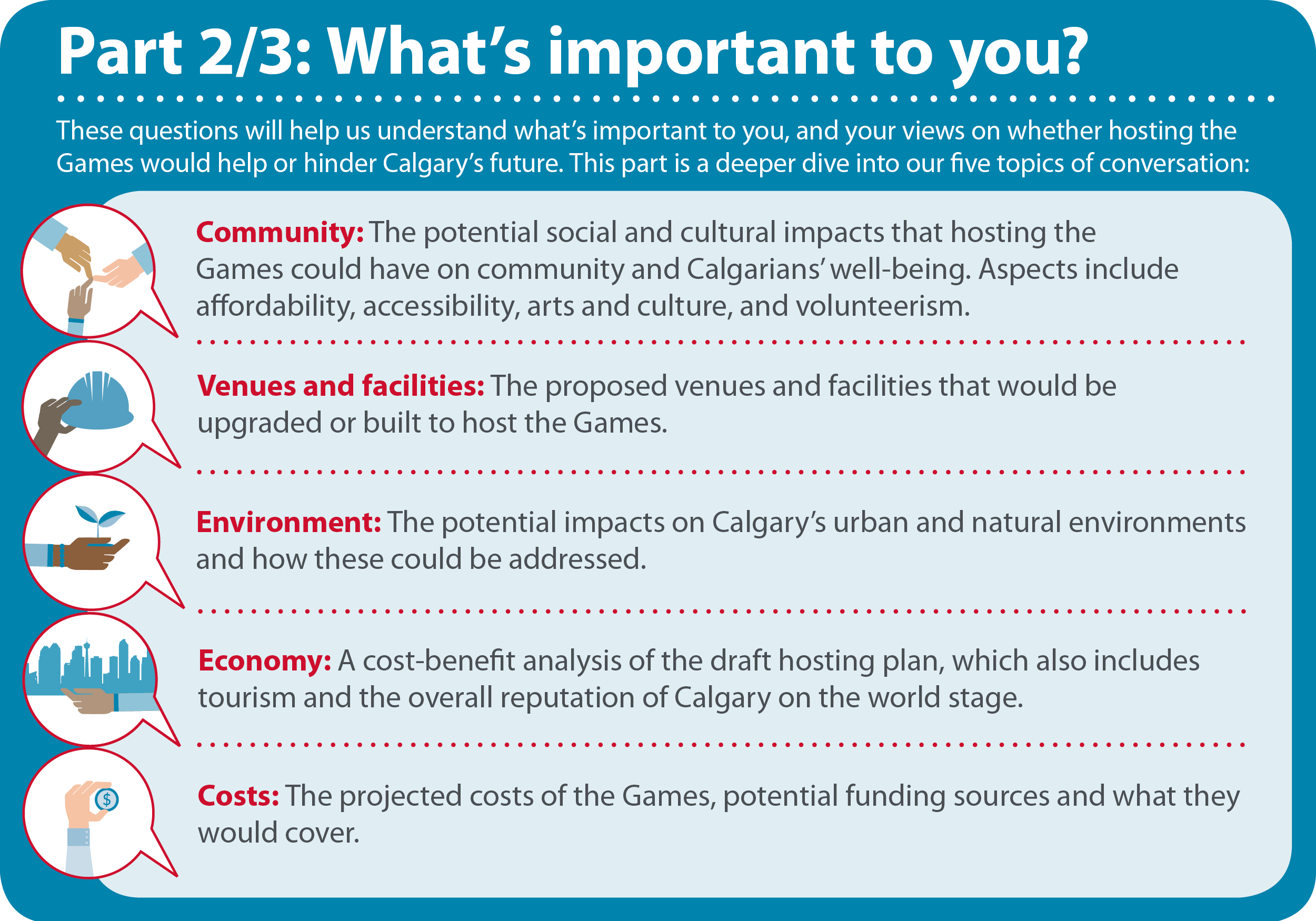 Part 2/3: These questions will help us understand what's important to you and focuses on 5 topics: Community, Venues and Facilities, Environment, Economy, and Costs