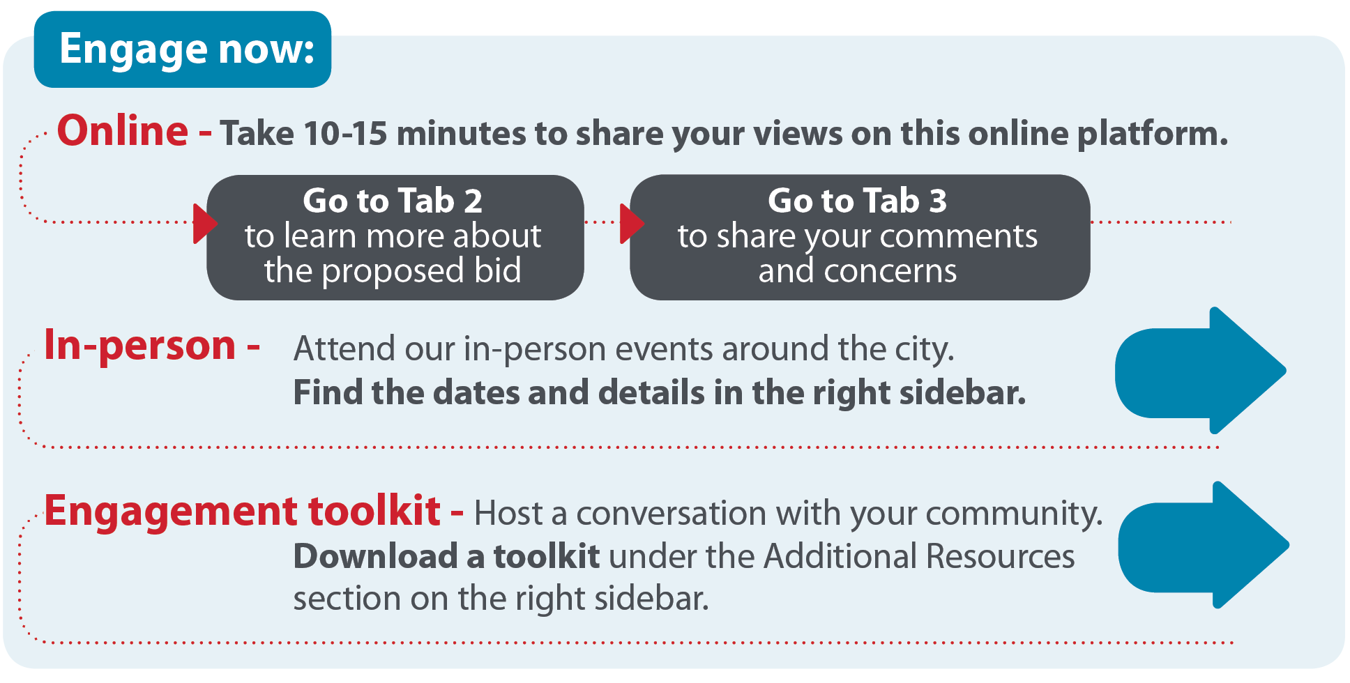 Online, engage on this platform to help The City understand your views. In-person, attend our in-person events around the city. Engagement toolkit, host a conversation with your community.
