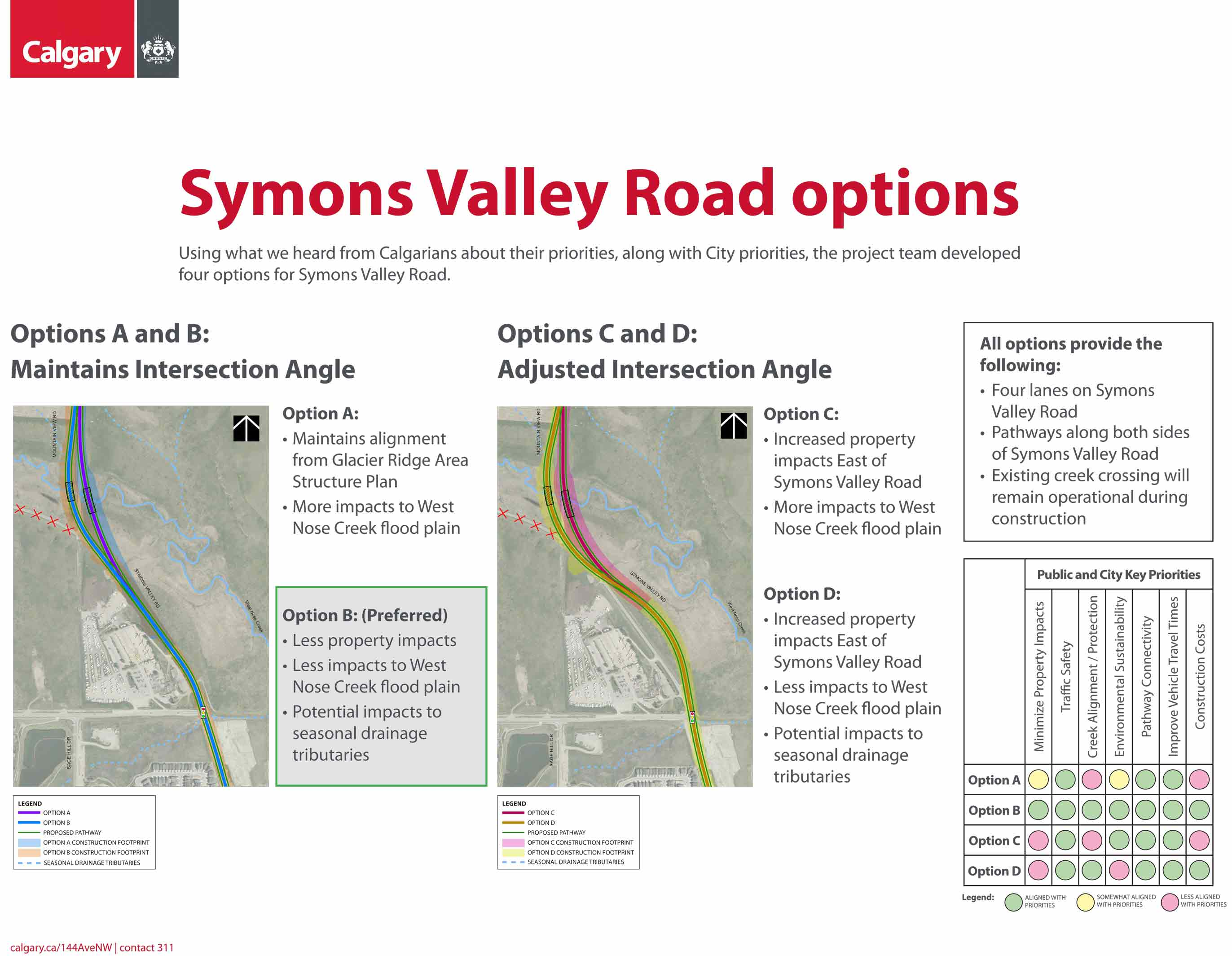 Symons Valley Road Crossing