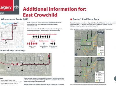 East Crowchild Additional Information