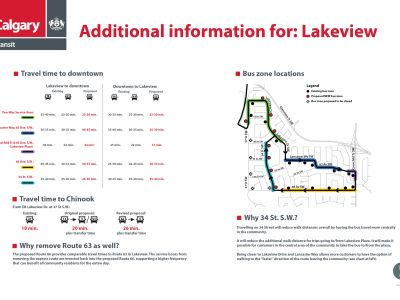 Lakeview Additional Information