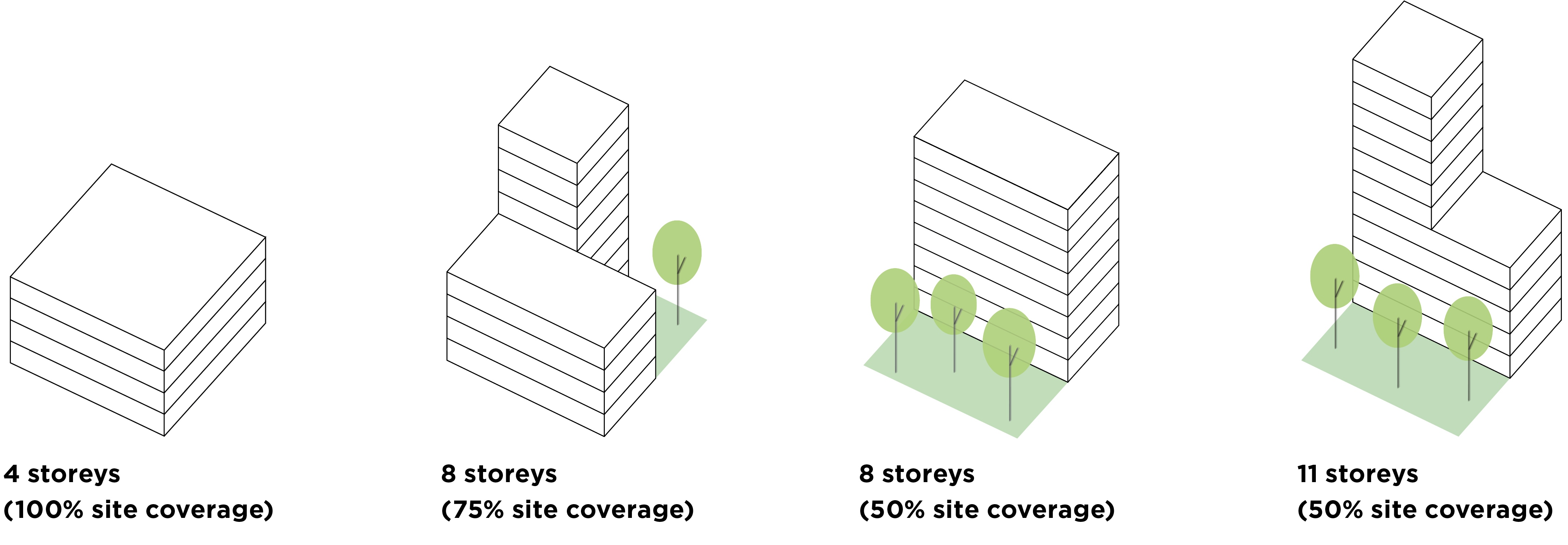 Diagram of four buildings in varying heights and shapes on a plot of land the same size.