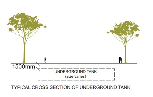Typical cross section of underground tank