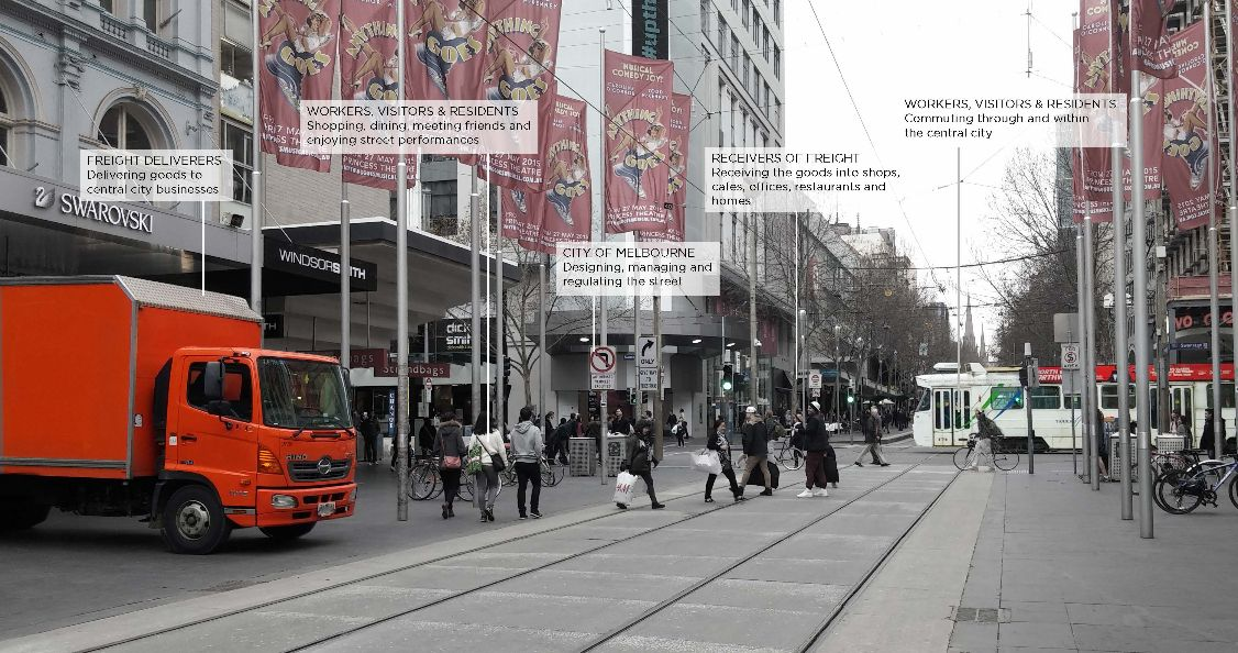 Image of Bourke Street Mall with people, a tram and a delivery van. Showcasing: Freight deliverers, workers, visitors and residents, City of Melbourne and receivers of freight.