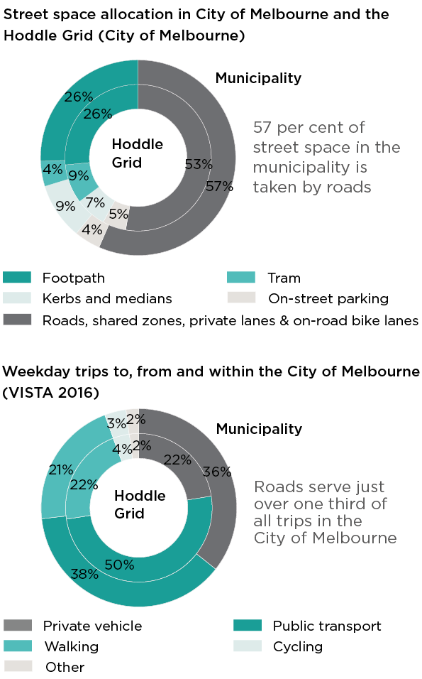 city space infographic