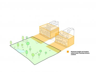 Diagram showing maximum height and shadow extent under Planning Scheme controls