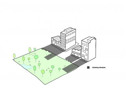 Diagram showing existing shadow on the park