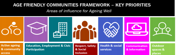 Ageing Well Strategy Framework