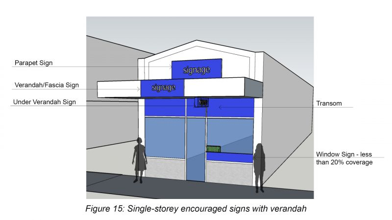 Encouraged sign single story verandah