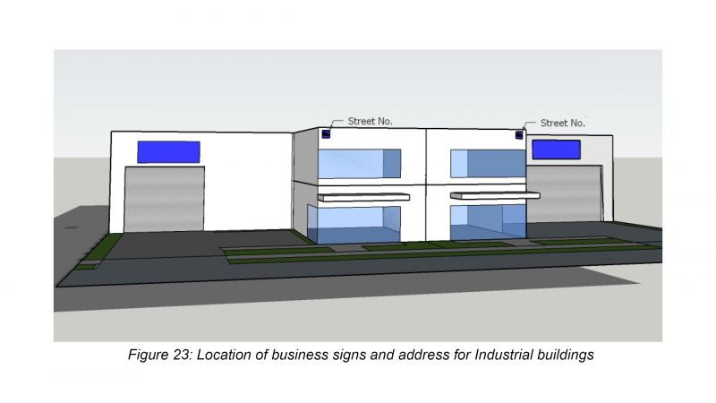 Location of business