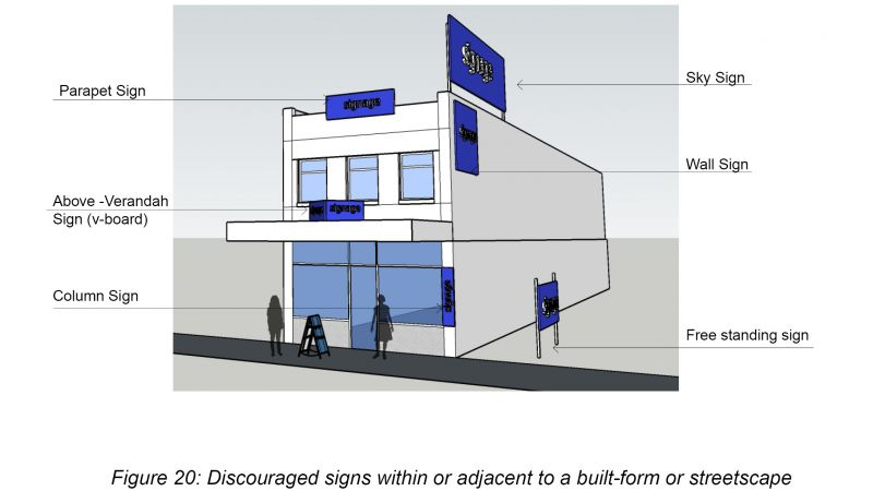 Discouraged sign built form