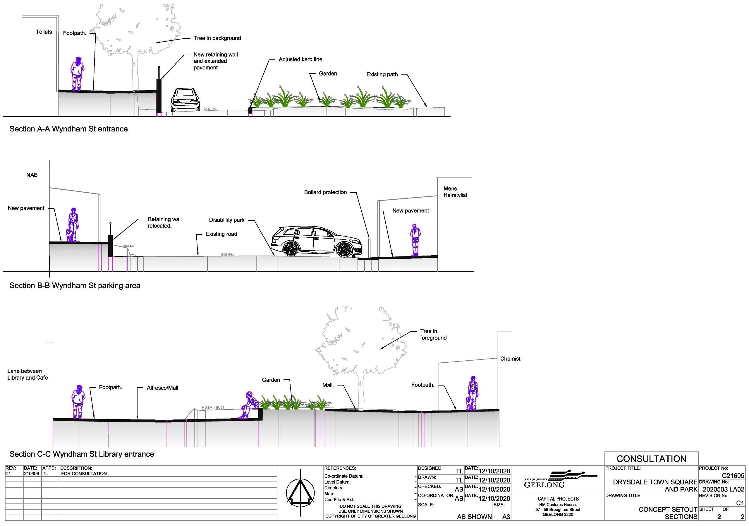 Drysdale Town Centre Concept Plan Sections