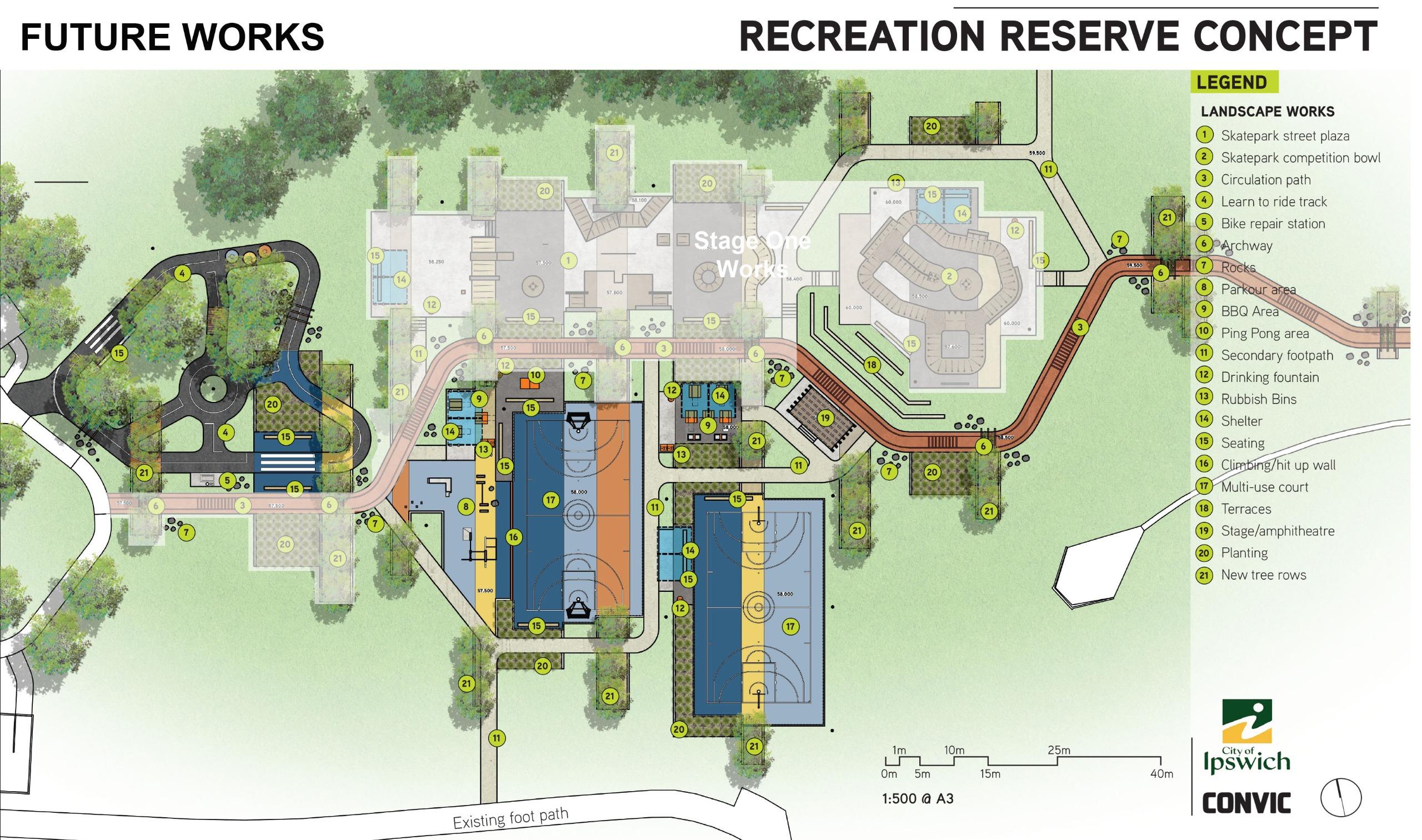 Proposed design concept of future works