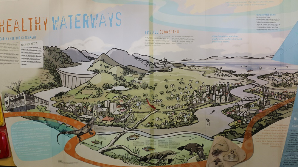 Healthy Waterways display