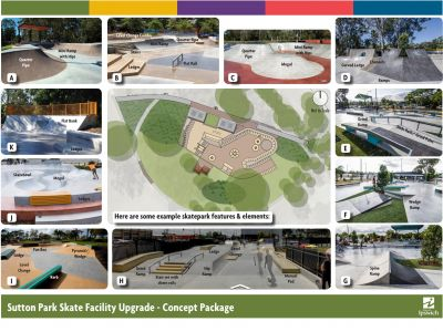 A group of photos showing examples of features and elements of a skate park