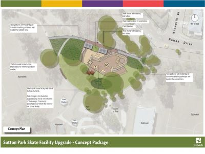 Drawing (aerial view) of Sutton Park concept plan