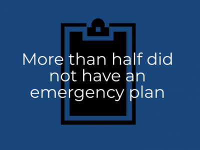More than half did not have an emergency plan