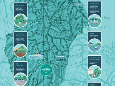 Waahi map of Moutere region